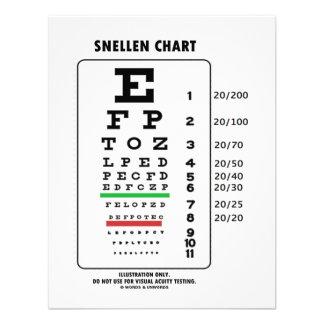 Diagramme de Snellen (essai médical d'acuité visue Cartons D'invitation