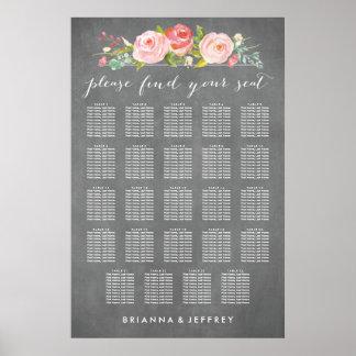 Diagramme floral d'allocation des places de poster