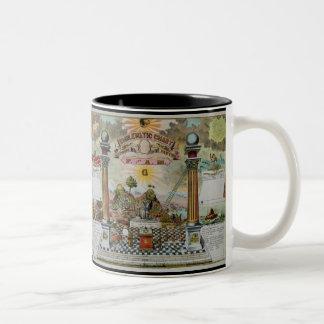 Diagramme maçonnique 2 tasse à café
