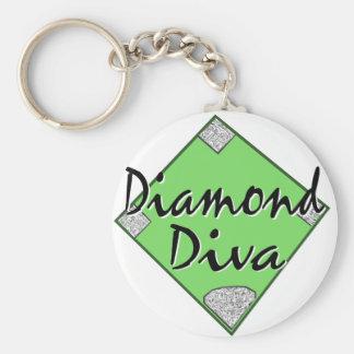 Diamond Diva Softball Basic Round Button Keychain