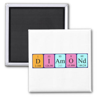 Diamond periodic table name magnet