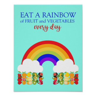 Dietician Eat a Rainbow Healthy Fruit and Veg Poster