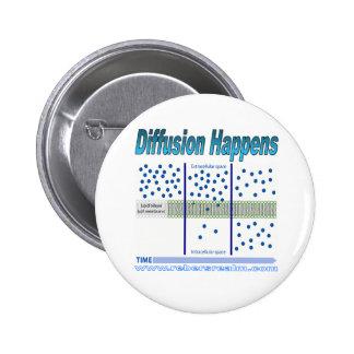 Diffusion Happens 2 Inch Round Button