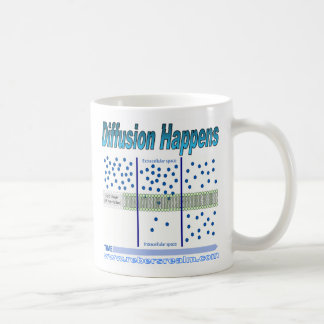 Diffusion Happens Coffee Mug