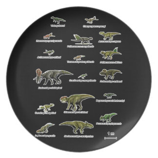 Dinosaurs names party plate