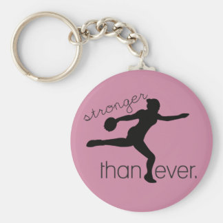 Discus Throw Track and Field Keychain