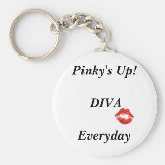 Diva button keychain