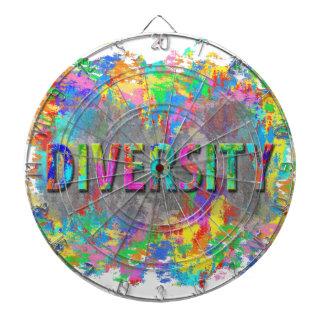 Diversity. Dartboard