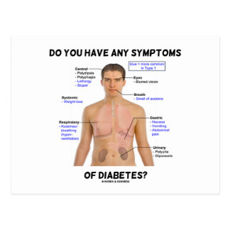 Do You Have Any Symptoms Of Diabetes? (Health) Postcard