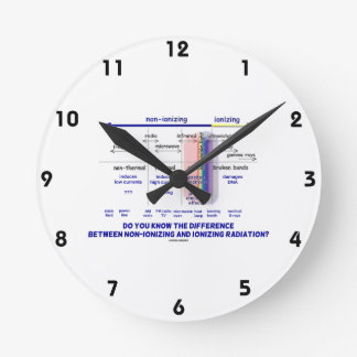 Do You Know Difference Non-Ionizing Ionizing Wall Clocks