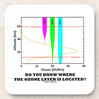 Do You Know Where The Ozone Layer Is Located? Coaster