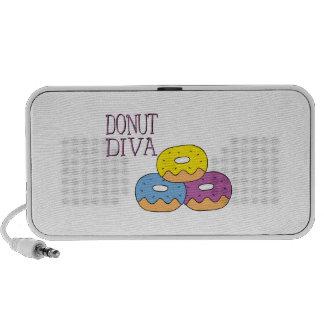 Donut Diva Speaker