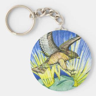 Dorothys Totem Basic Round Button Keychain
