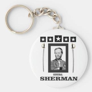 double onde entretenue de Sherman de lame Porte-clé Rond