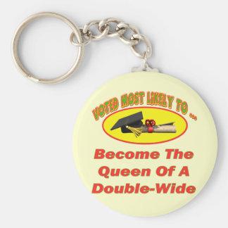 Double-Wide Queen Basic Round Button Keychain