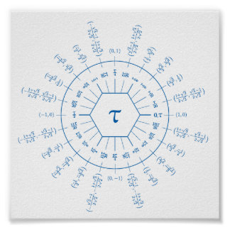 Dozenal tau unit circle poster
