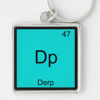 Periodic Table Of Elements Keychains & Periodic Table Of ...