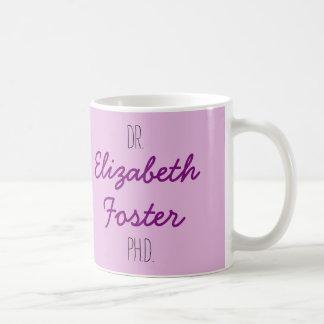 Dr (Your Name) PhD Graduation Mug
