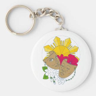 Drama Mask Philippine Sun Hibiscus Sampaguita Flow Basic Round Button Keychain