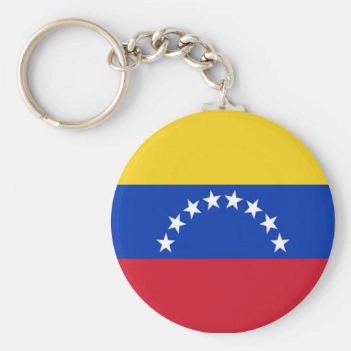 Drapeau du Venezuela Porte-clés