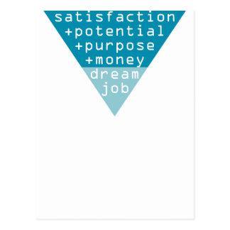 dream job formula postcard