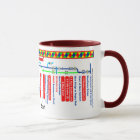 Droitwich Canal Route Map Mug