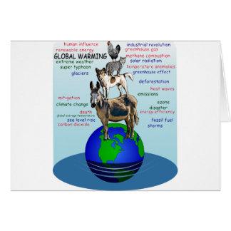 Drowning earth, sea level rise,global warming card