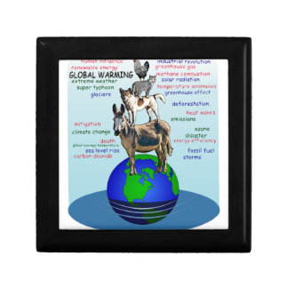 Drowning earth, sea level rise,global warming gift box
