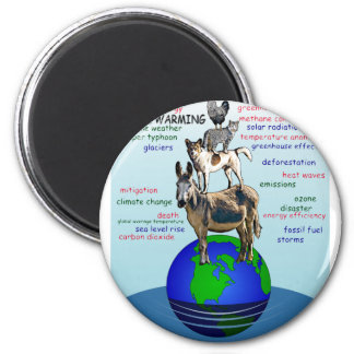 Drowning earth, sea level rise,global warming magnet