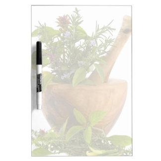 Dry Erase Board--Herbs Dry-Erase Whiteboards