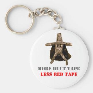 Duct Tape Man Basic Round Button Keychain