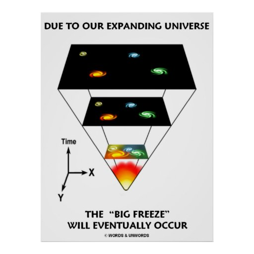 "Due To Our Expanding Universe ""Big Freeze"" Occur Posters"