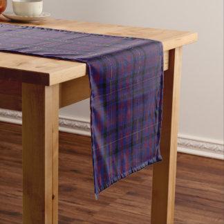 Dundonald Tartan Plaid Table Runner