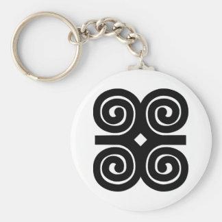 Dwennimmen - Strength and Humility Adinkra Symbol Basic Round Button Keychain