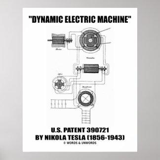 Dynamic Electric Machine US Patent by Nikola Tesla Poster