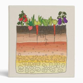 Earth soil layers vegetables garden school binder