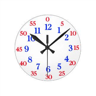 Easy read clock