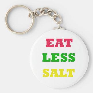 EAT LESS SALT BASIC ROUND BUTTON KEYCHAIN