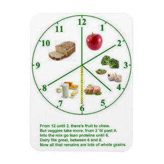 Eater Meter Rectangular Photo Magnet
