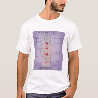 eAware.org  - Endocrine System T-Shirt
