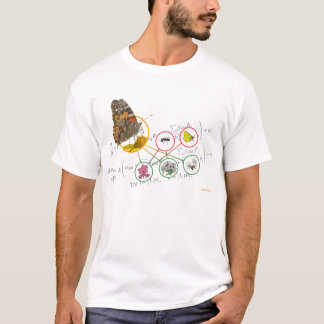 ecological networks T-Shirt