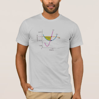 Economic Graph T-Shirt. T-Shirt