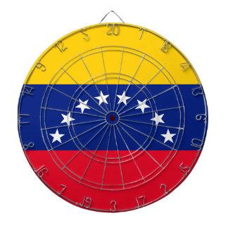 Ecuador Flag Dartboard