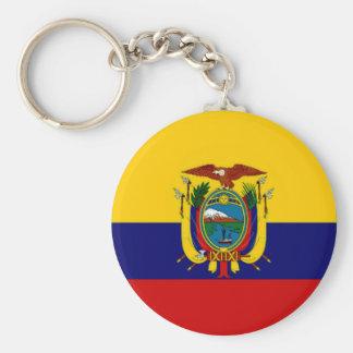 Ecuador President Flag Keychain