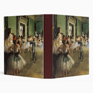Edgar Degas La Classe de Danse Vinyl Binders