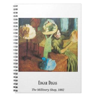 Edgar Degas, The Millinery Shop, Impressionist Art Notebooks