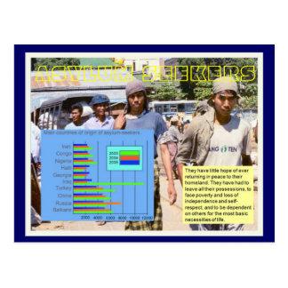 Education, Citizenship,Refugees, Asylum Seekers Postcard