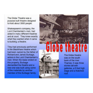 Education, History, Shakespeare, Globe Theatre Postcard
