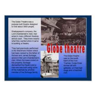 Education, History, Shakespeare, Globe Theatre Poster