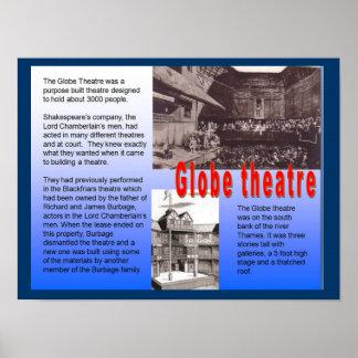Education, History, Shakespeare, Globe Theatre Poster